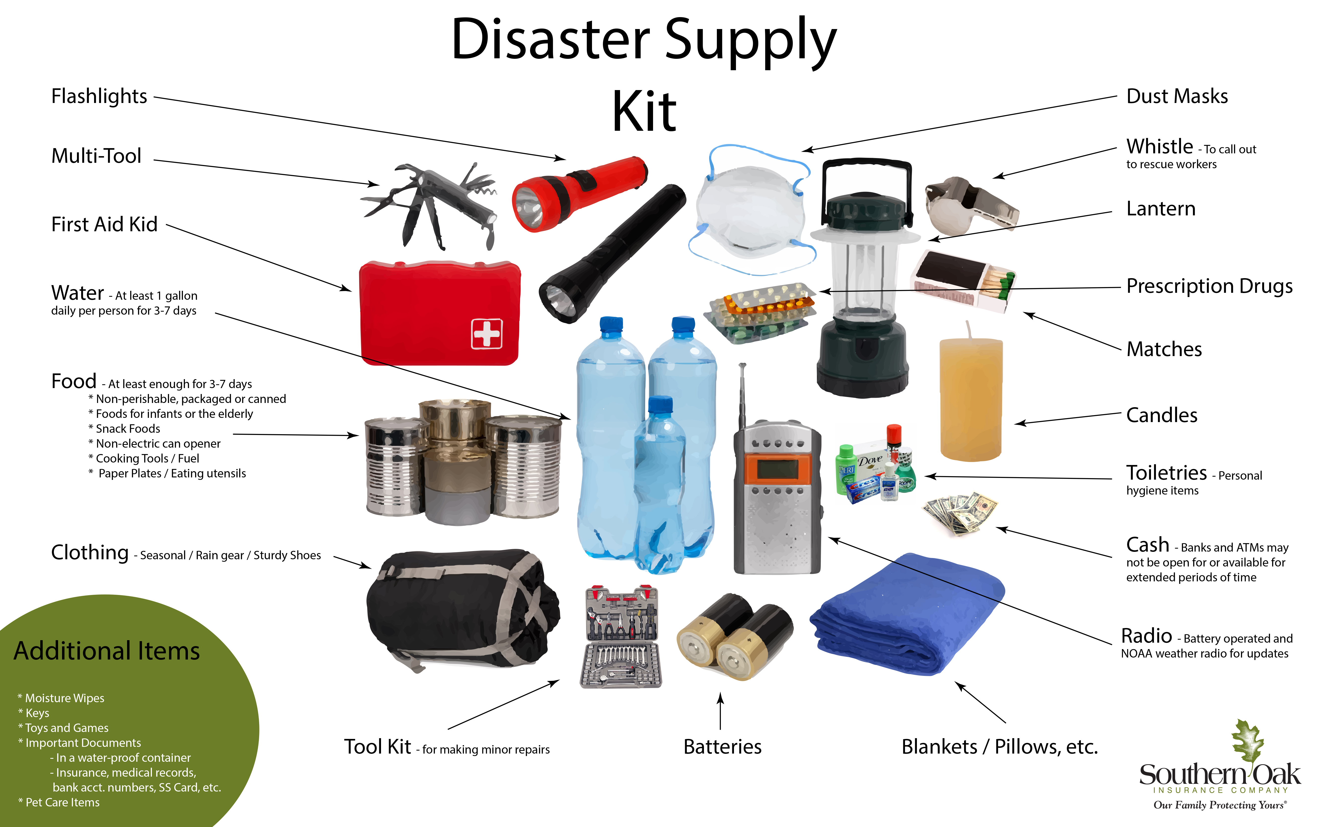 Making A Disaster Supply Kit Southern Oak Insurance