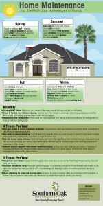 6-2016-InfoGraphic-Guide-for-New-Homeowners