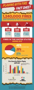 fire-infographic-02